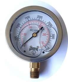 Manômetro (PFQ811R1R11S1 escala: 250BAR 3600PSI)